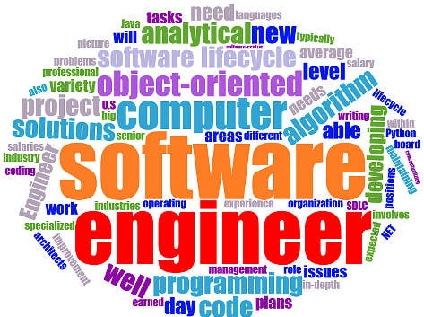 What Is A Software Engineer Webopedia Definition