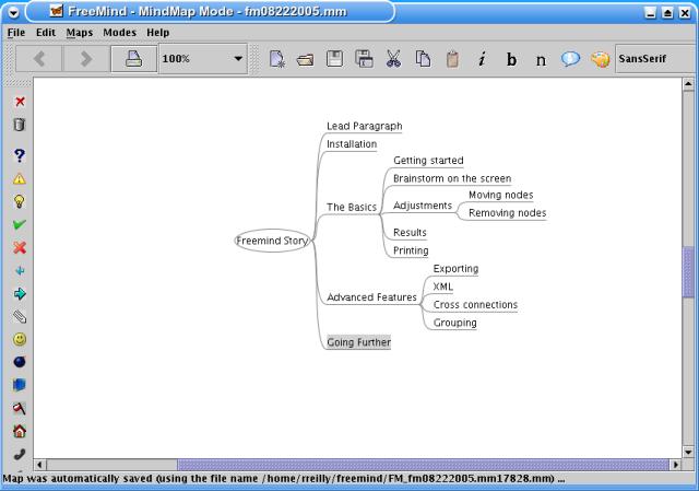 Figure 3: Reorganized ideas.