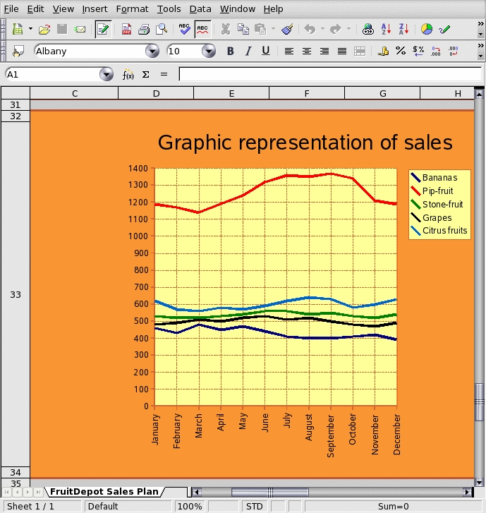 Figure 4: Embedded graphs