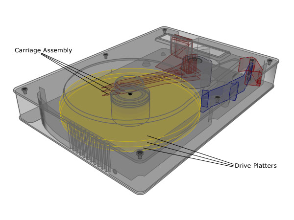 Figure 1: The interior of a hard drive.